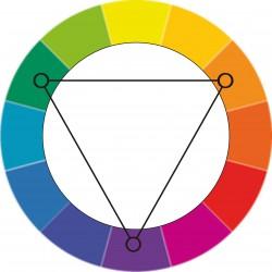 Цветовая триада схема